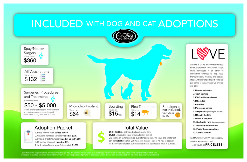 Included With Dog and Cat Adoptions